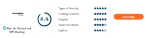 Best web hosting for small business 1
