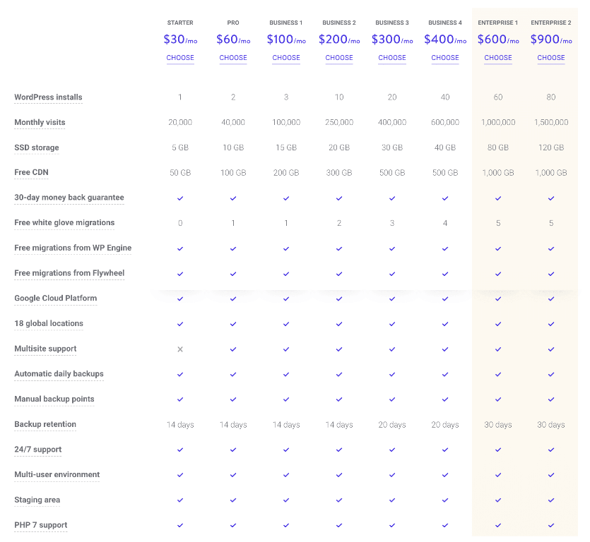 kinsta-pricing